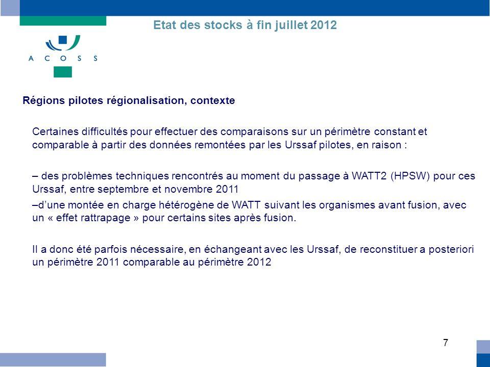 8 AUVERGNE Etat des stocks à fin juillet 2012 NB : la fusion a entrainé une forte montée en charge de de lutilisation de loutil WATT sur 2 sites dAuvergne.