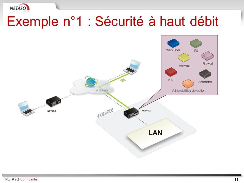 NETASQ Confidentiel 11 Exemple n°1 : Sécurité à haut débit