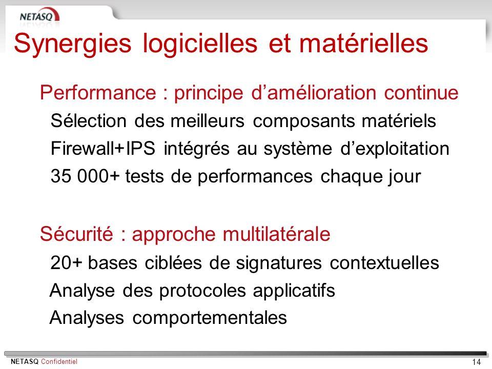 NETASQ Confidentiel 14 Synergies logicielles et matérielles Performance : principe damélioration continue Sélection des meilleurs composants matériels