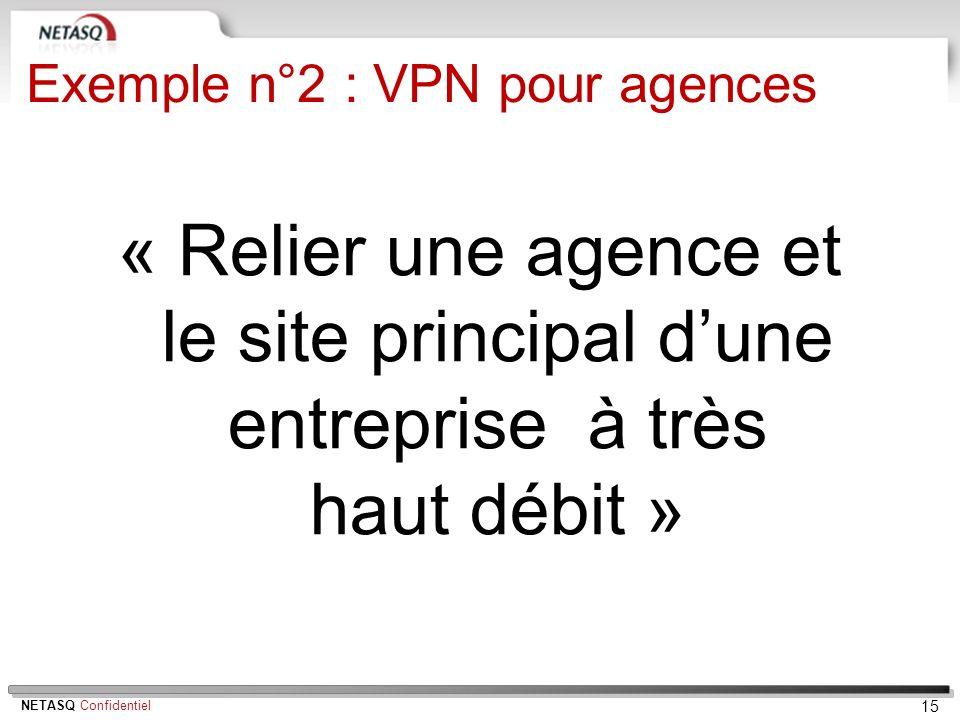 NETASQ Confidentiel 15 « Relier une agence et le site principal dune entreprise à très haut débit » Exemple n°2 : VPN pour agences