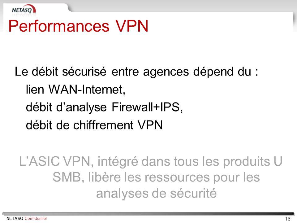 NETASQ Confidentiel 18 Performances VPN Le débit sécurisé entre agences dépend du : lien WAN-Internet, débit danalyse Firewall+IPS, débit de chiffreme