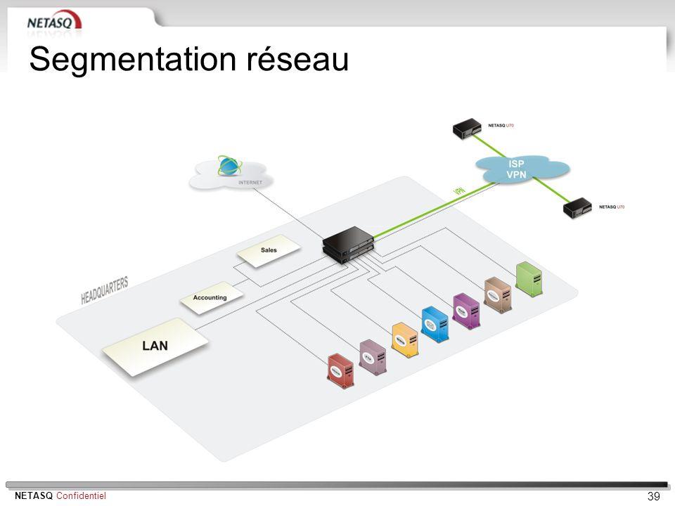 NETASQ Confidentiel 39 Segmentation réseau