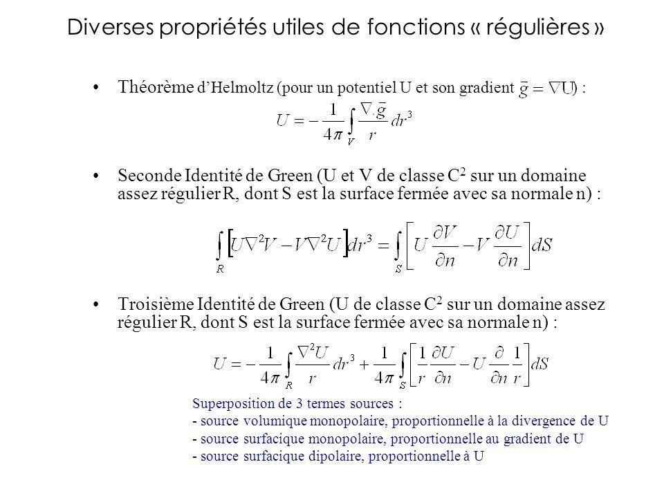 Diverses propriétés utiles de fonctions « régulières » Théorème dHelmoltz (pour un potentiel U et son gradient ) : Seconde Identité de Green (U et V d