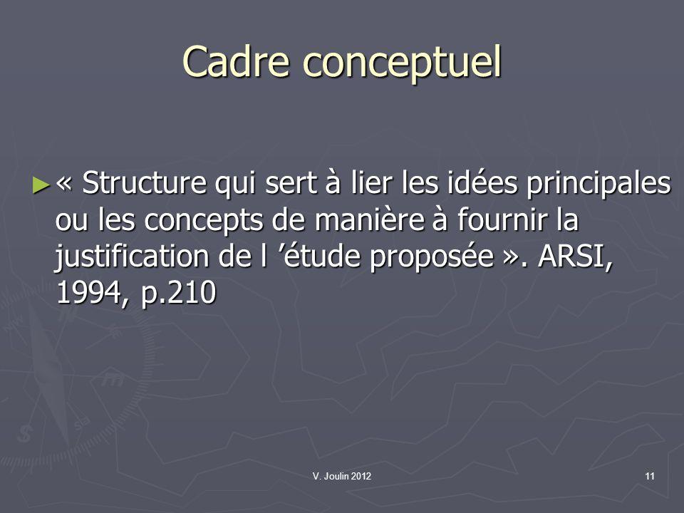 V. Joulin 201211 Cadre conceptuel « Structure qui sert à lier les idées principales ou les concepts de manière à fournir la justification de l étude p