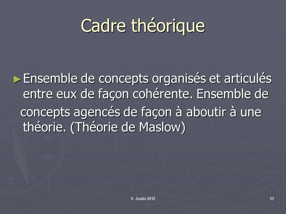 V. Joulin 201213 Cadre théorique Ensemble de concepts organisés et articulés entre eux de façon cohérente. Ensemble de Ensemble de concepts organisés