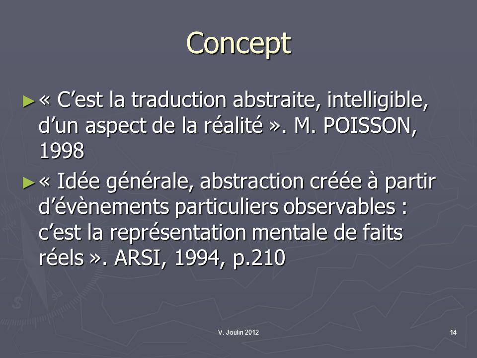 V. Joulin 201214 Concept « Cest la traduction abstraite, intelligible, dun aspect de la réalité ». M. POISSON, 1998 « Cest la traduction abstraite, in