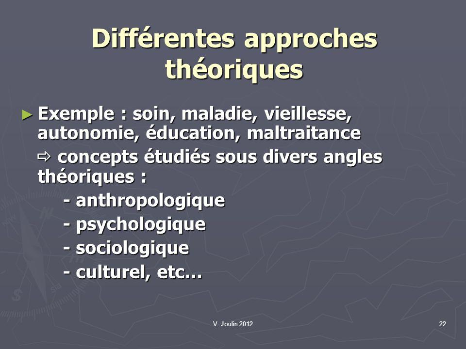 V. Joulin 201222 Différentes approches théoriques Exemple : soin, maladie, vieillesse, autonomie, éducation, maltraitance Exemple : soin, maladie, vie