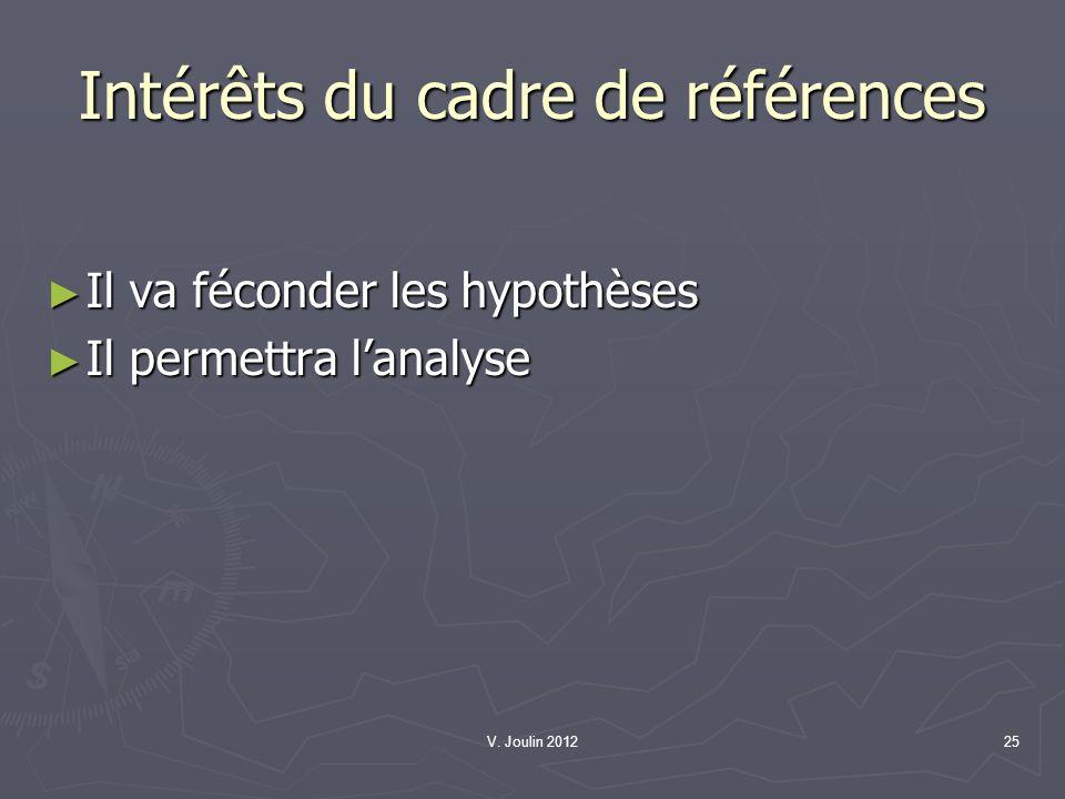 V. Joulin 201225 Intérêts du cadre de références Il va féconder les hypothèses Il va féconder les hypothèses Il permettra lanalyse Il permettra lanaly