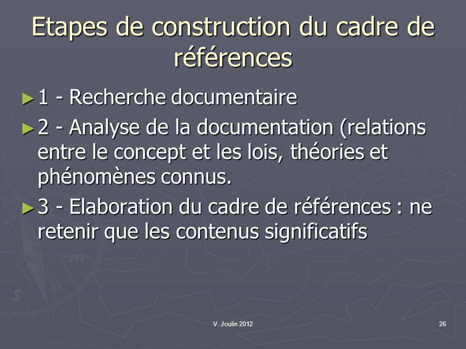 V. Joulin 201226 Etapes de construction du cadre de références 1 - Recherche documentaire 1 - Recherche documentaire 2 - Analyse de la documentation (