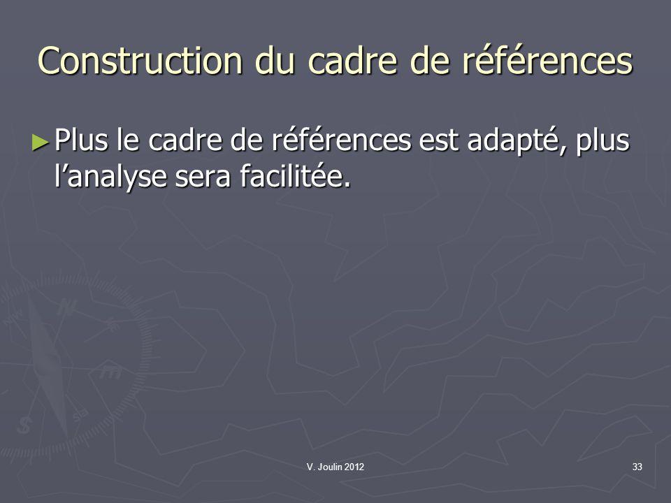 V. Joulin 201233 Construction du cadre de références Plus le cadre de références est adapté, plus lanalyse sera facilitée. Plus le cadre de références