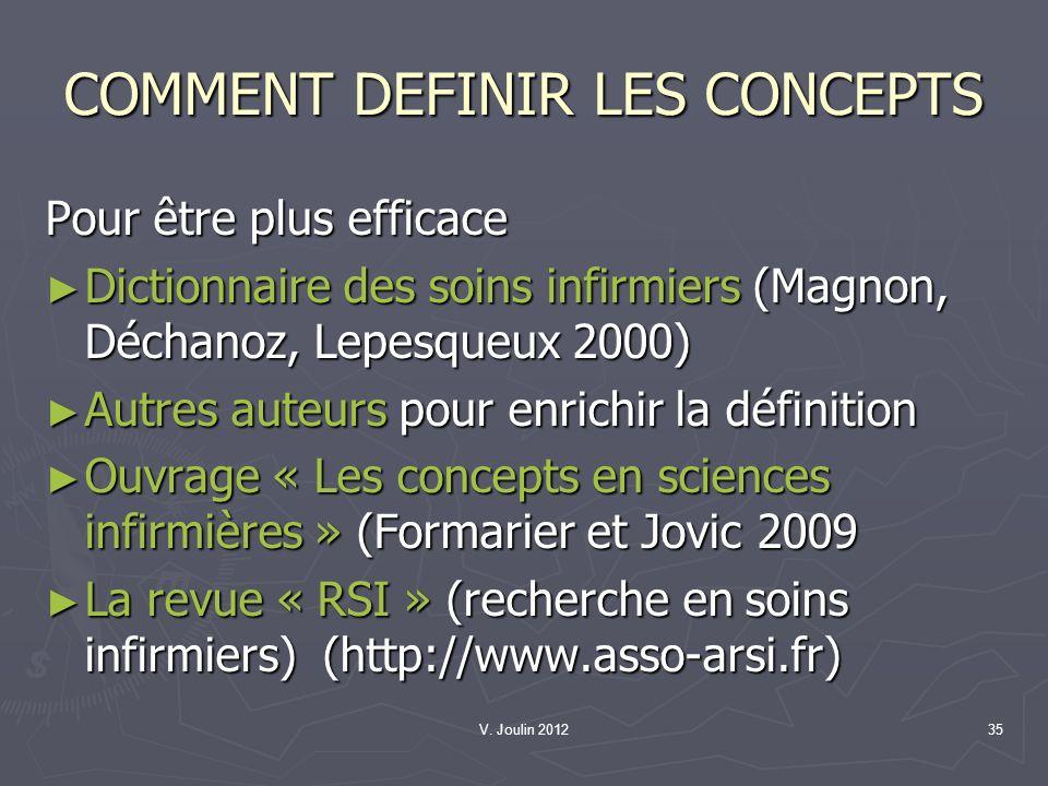 V. Joulin 201235 COMMENT DEFINIR LES CONCEPTS Pour être plus efficace Dictionnaire des soins infirmiers (Magnon, Déchanoz, Lepesqueux 2000) Dictionnai