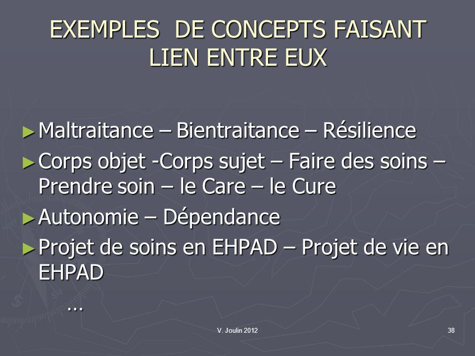 V. Joulin 201238 EXEMPLES DE CONCEPTS FAISANT LIEN ENTRE EUX Maltraitance – Bientraitance – Résilience Maltraitance – Bientraitance – Résilience Corps
