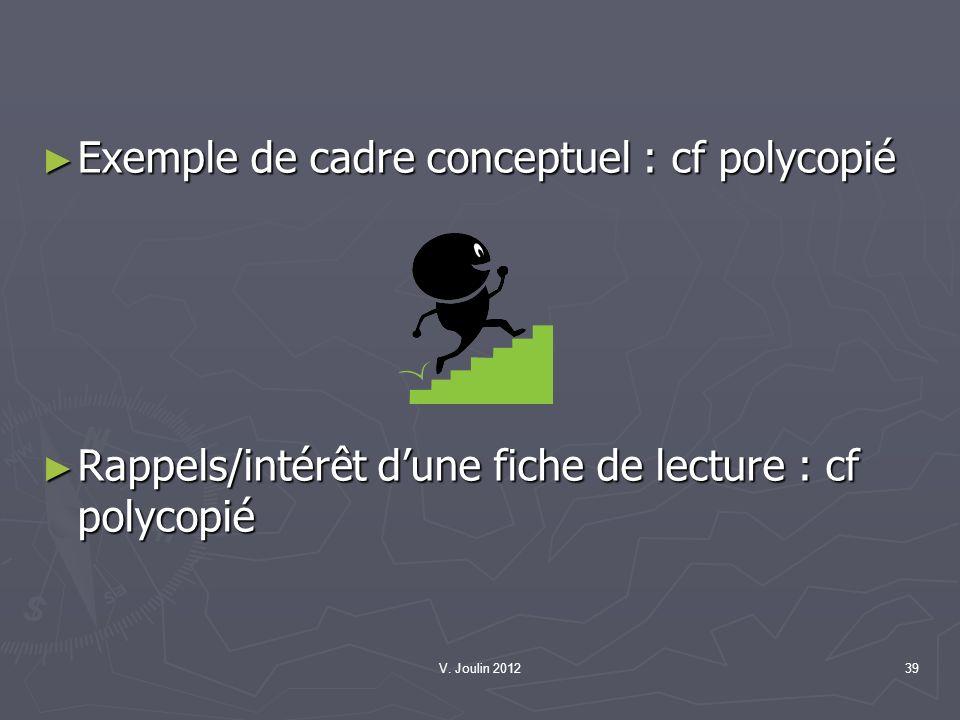V. Joulin 201239 Exemple de cadre conceptuel : cf polycopié Exemple de cadre conceptuel : cf polycopié Rappels/intérêt dune fiche de lecture : cf poly