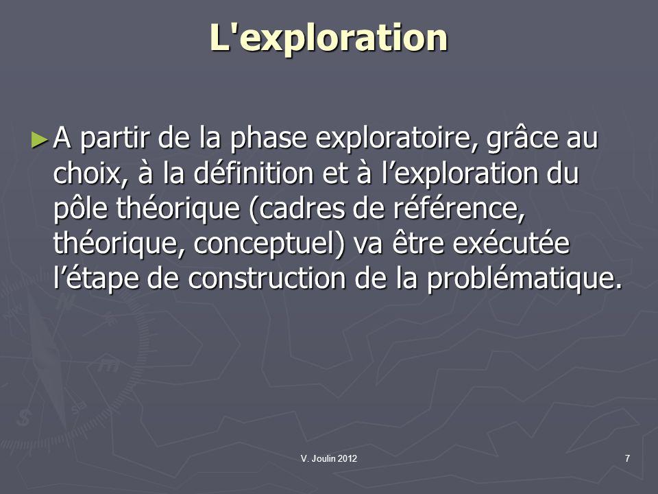 V. Joulin 20127 L'exploration A partir de la phase exploratoire, grâce au choix, à la définition et à lexploration du pôle théorique (cadres de référe