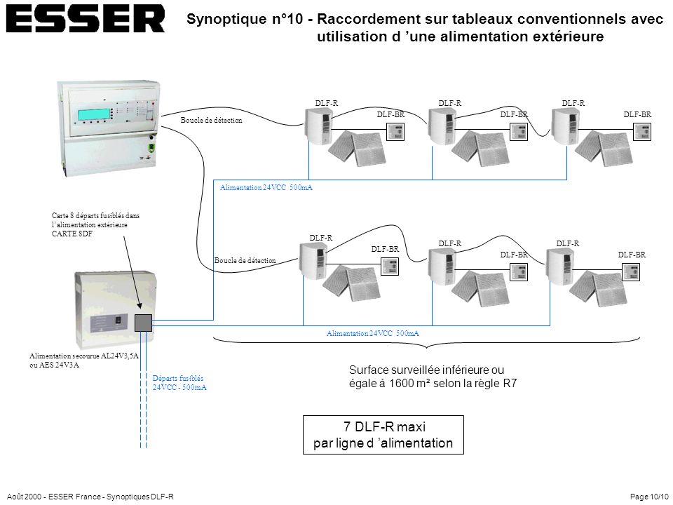 Synoptique n°10 - Raccordement sur tableaux conventionnels avec utilisation d une alimentation extérieure Carte 8 départs fusiblés dans lalimentation