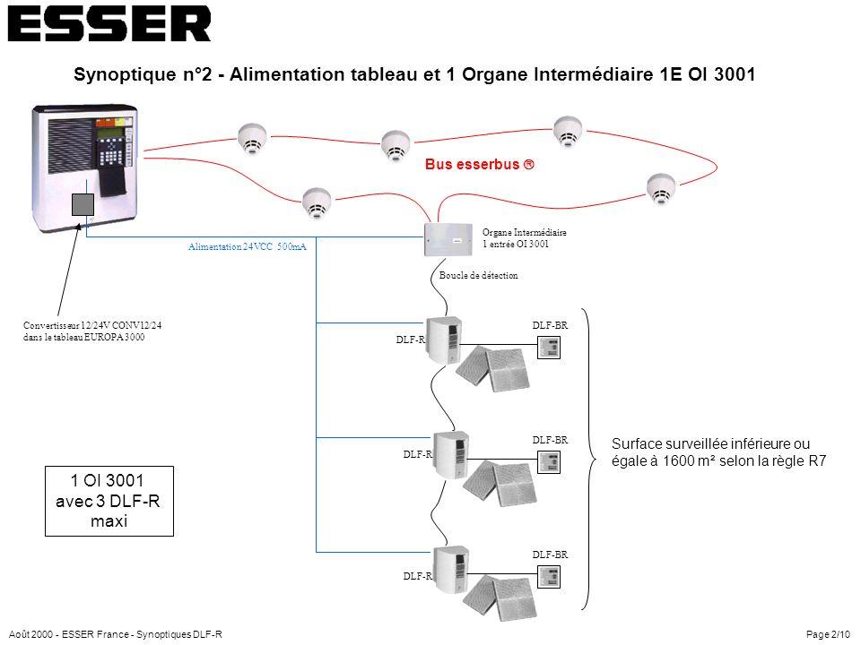 Synoptique n°2 - Alimentation tableau et 1 Organe Intermédiaire 1E OI 3001 Alimentation 24VCC 500mA Organe Intermédiaire 1 entrée OI 3001 Convertisseu