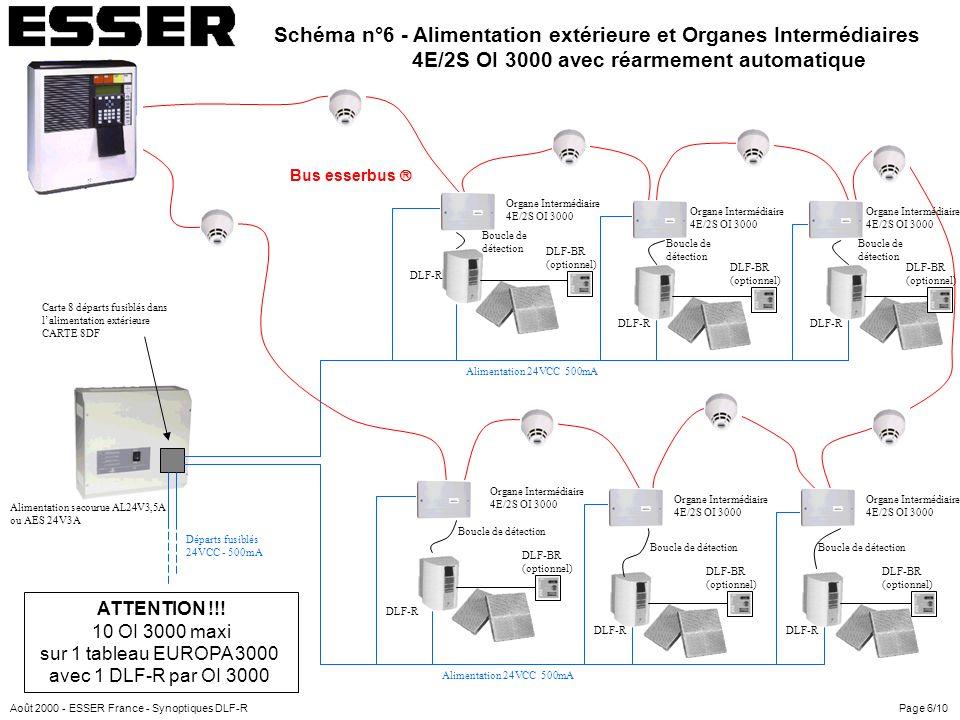 Alimentation 24VCC 500mA Organe Intermédiaire 4E/2S OI 3000 Convertisseur 12/24V CONV12/24 dans le tableau EUROPA 3000 DLF-R Boucle de détection Bus esserbus Surface surveillée inférieure ou égale à 1600 m² selon la règle R7 DLF-BR Alimentation 24VCC 500mA DLF-BR Boucle de détection Synoptique n°7 - Alimentation tableau et 1 Organe Intermédiaire 4E/2S OI 3000 avec réarmement manuel Page 7/10 1 OI 3000 avec 3 DLF-R maxi Août 2000 - ESSER France - Synoptiques DLF-R