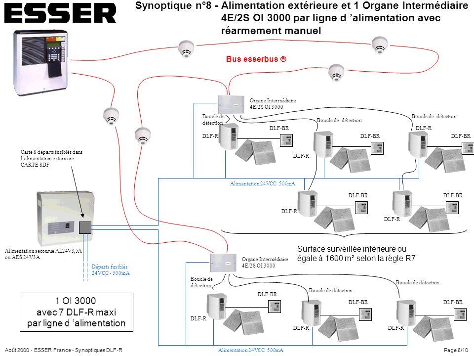 Synoptique n°9 - Raccordement sur tableaux conventionnels avec utilisation de l alimentation tableau DLF-R Boucle de détection DLF-BR Alimentation 24VCC Page 9/10 1 DLF-R maxi par boucle de détection Août 2000 - ESSER France - Synoptiques DLF-R