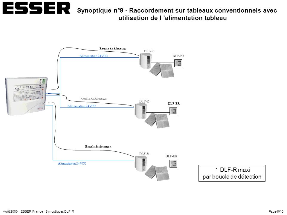 Synoptique n°10 - Raccordement sur tableaux conventionnels avec utilisation d une alimentation extérieure Carte 8 départs fusiblés dans lalimentation extérieure CARTE 8DF Alimentation secourue AL24V3,5A ou AES 24V3A DLF-R DLF-BR DLF-R DLF-BR DLF-R DLF-BR DLF-R DLF-BR DLF-R DLF-BR DLF-R DLF-BR Boucle de détection Alimentation 24VCC 500mA Boucle de détection Surface surveillée inférieure ou égale à 1600 m² selon la règle R7 Page 10/10 Départs fusiblés 24VCC - 500mA 7 DLF-R maxi par ligne d alimentation Août 2000 - ESSER France - Synoptiques DLF-R