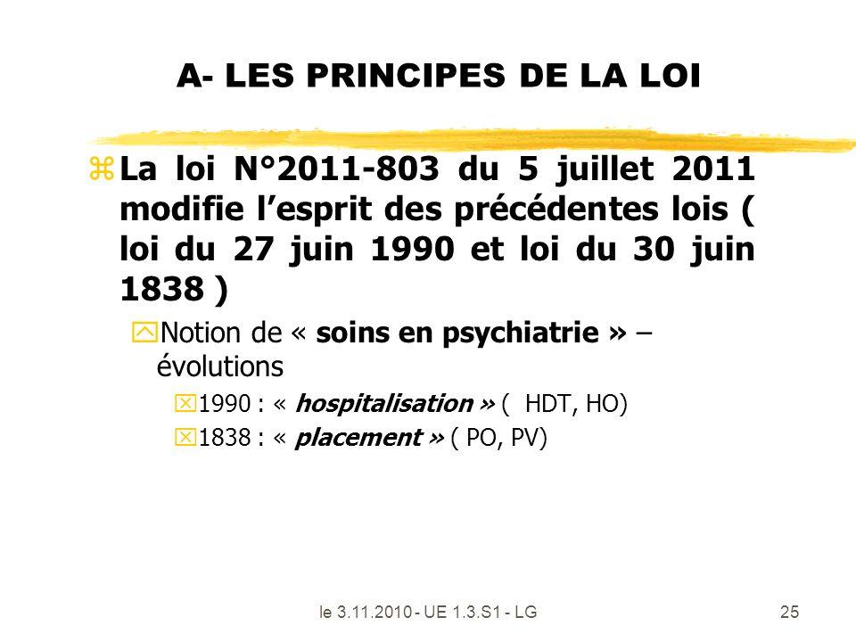 le 3.11.2010 - UE 1.3.S1 - LG25 A- LES PRINCIPES DE LA LOI zLa loi N°2011-803 du 5 juillet 2011 modifie lesprit des précédentes lois ( loi du 27 juin