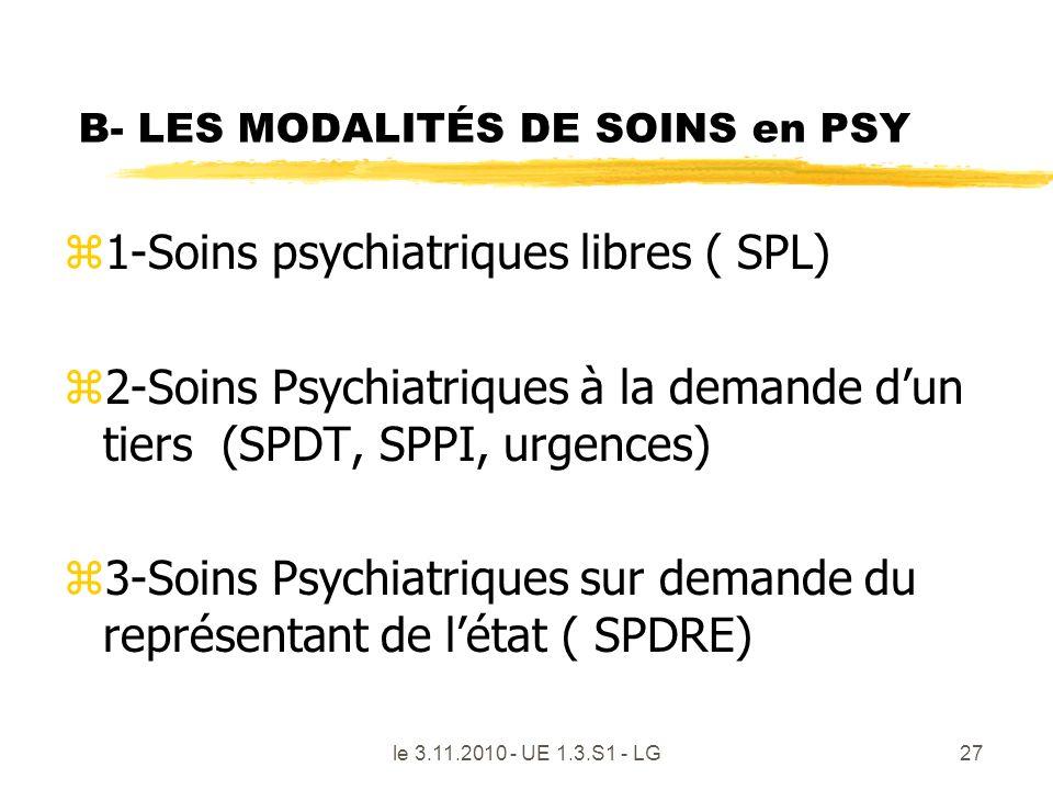B- LES MODALITÉS DE SOINS en PSY z1-Soins psychiatriques libres ( SPL) z2-Soins Psychiatriques à la demande dun tiers (SPDT, SPPI, urgences) z3-Soins