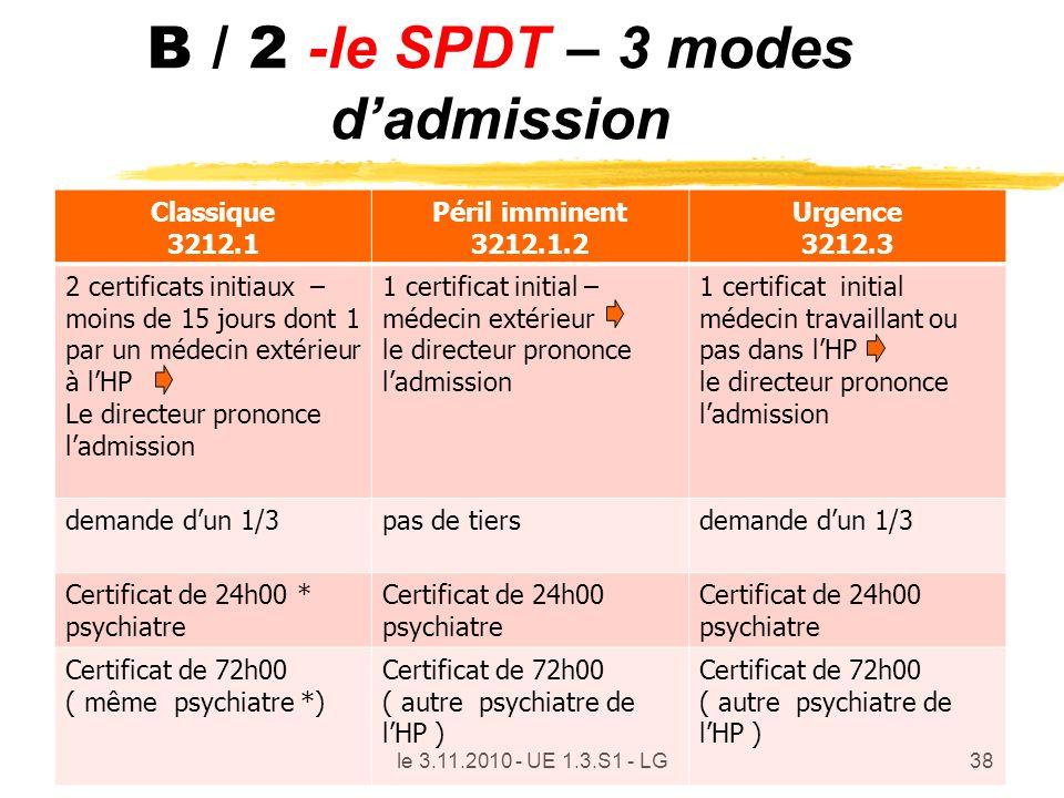 B / 2 -le SPDT – 3 modes dadmission Classique 3212.1 Péril imminent 3212.1.2 Urgence 3212.3 2 certificats initiaux – moins de 15 jours dont 1 par un m
