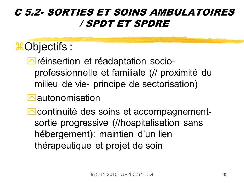 le 3.11.2010 - UE 1.3.S1 - LG63 C 5.2- SORTIES ET SOINS AMBULATOIRES / SPDT ET SPDRE zObjectifs : yréinsertion et réadaptation socio- professionnelle