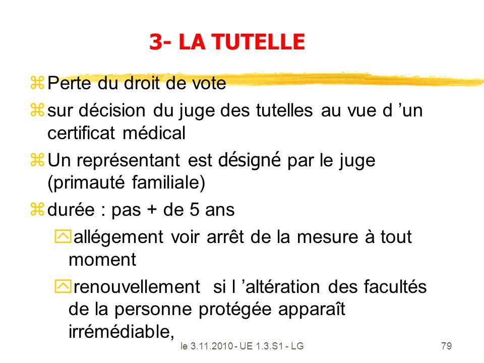 le 3.11.2010 - UE 1.3.S1 - LG79 3- LA TUTELLE zPerte du droit de vote zsur décision du juge des tutelles au vue d un certificat médical Un représentan