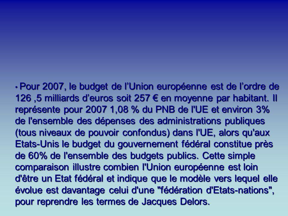 P Pour 2007, le budget de lUnion européenne est de lordre de 126,5 milliards deuros soit 257 en moyenne par habitant. Il représente pour 2007 1,08 % d