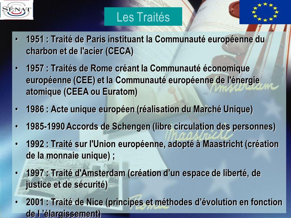 Les Traités 1951 : Traité de Paris instituant la Communauté européenne du charbon et de l'acier (CECA) 1951 : Traité de Paris instituant la Communauté