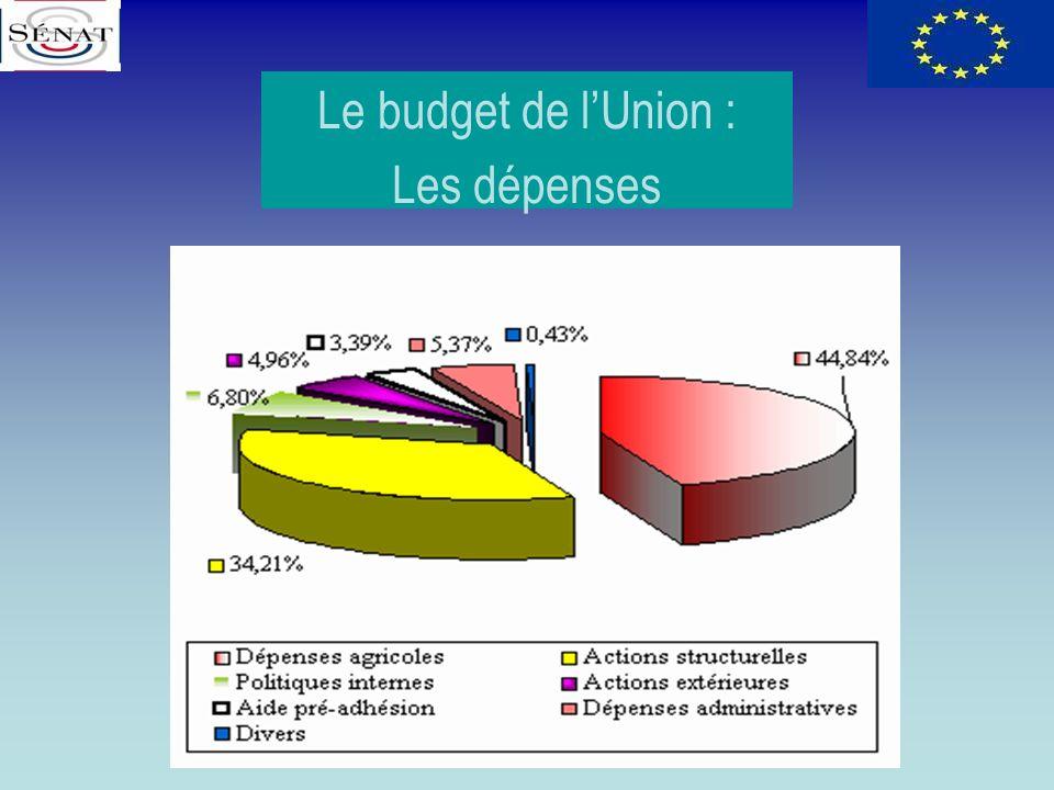 Le budget de lUnion : Les dépenses