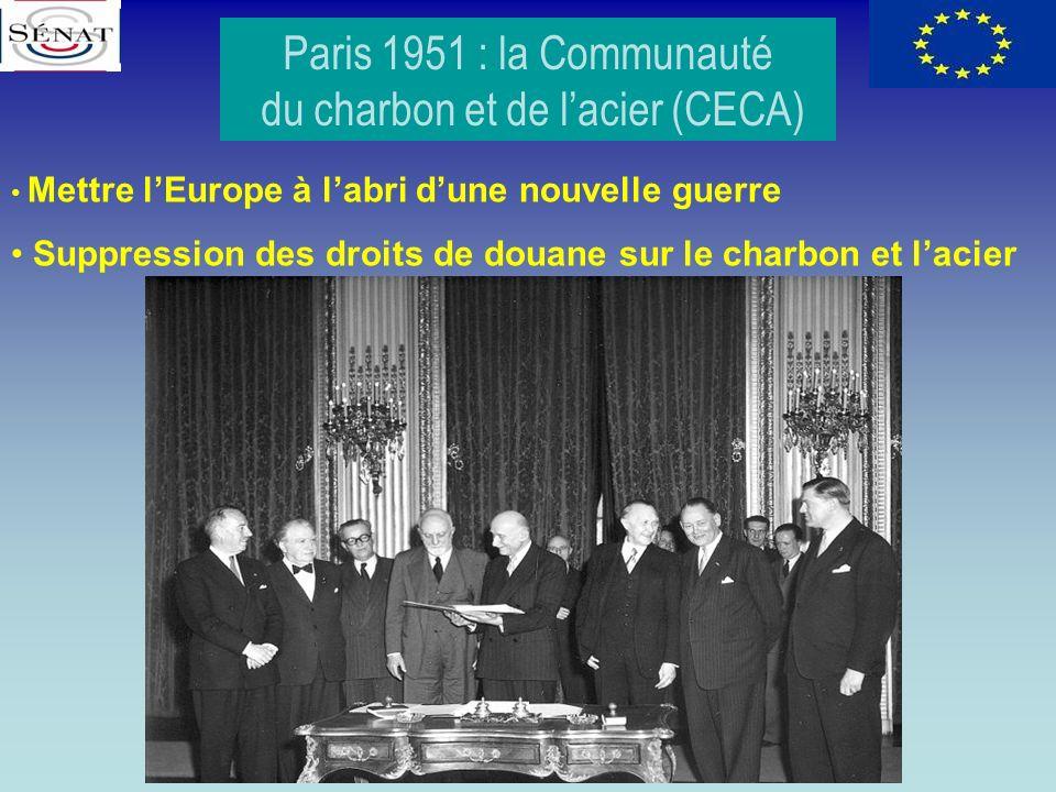 Rome 1957 : le Marché Commun Six pays (France, Allemagne, Italie, Luxembourg, Belgique, Pays-Bas) Elimination des droits de douane Projet de politiques communes (principalement politique agricole et politique commerciale) Création dune Communauté Economique Européenne (CEE)