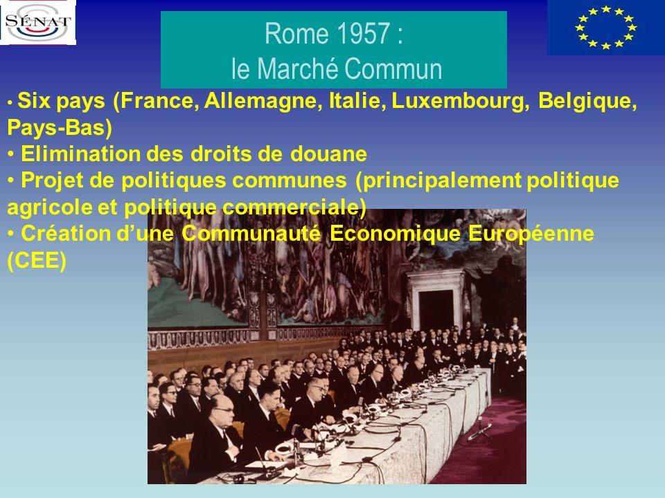 Rome 1957 : le Marché Commun Six pays (France, Allemagne, Italie, Luxembourg, Belgique, Pays-Bas) Elimination des droits de douane Projet de politique