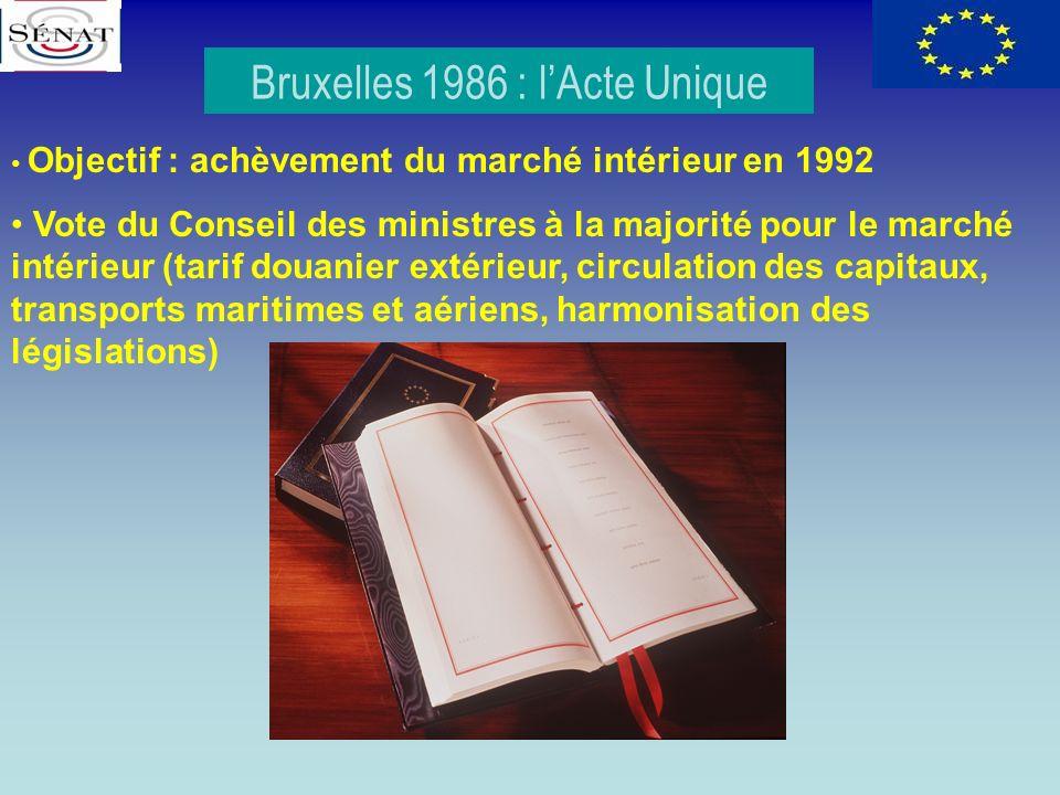 Bruxelles 1986 : lActe Unique Objectif : achèvement du marché intérieur en 1992 Vote du Conseil des ministres à la majorité pour le marché intérieur (