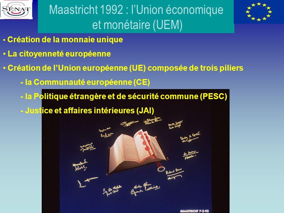 Maastricht 1992 : lUnion économique et monétaire (UEM) Création de la monnaie unique La citoyenneté européenne Création de lUnion européenne (UE) comp