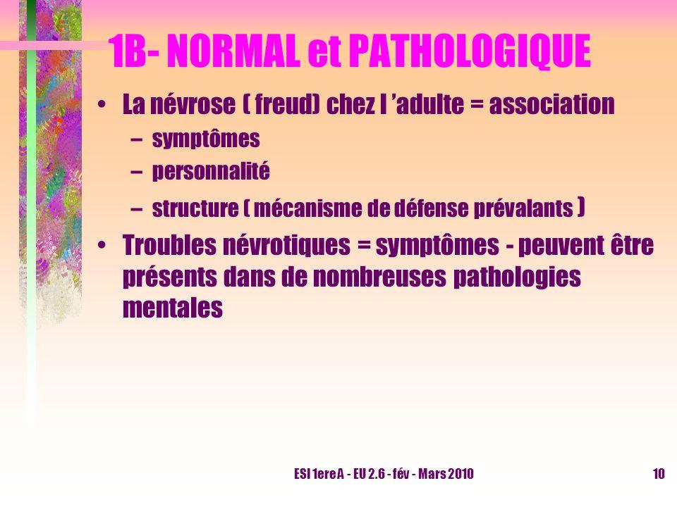 ESI 1ere A - EU 2.6 - fév - Mars 201010 1B- NORMAL et PATHOLOGIQUE La névrose ( freud) chez l adulte = association –symptômes –personnalité –structure