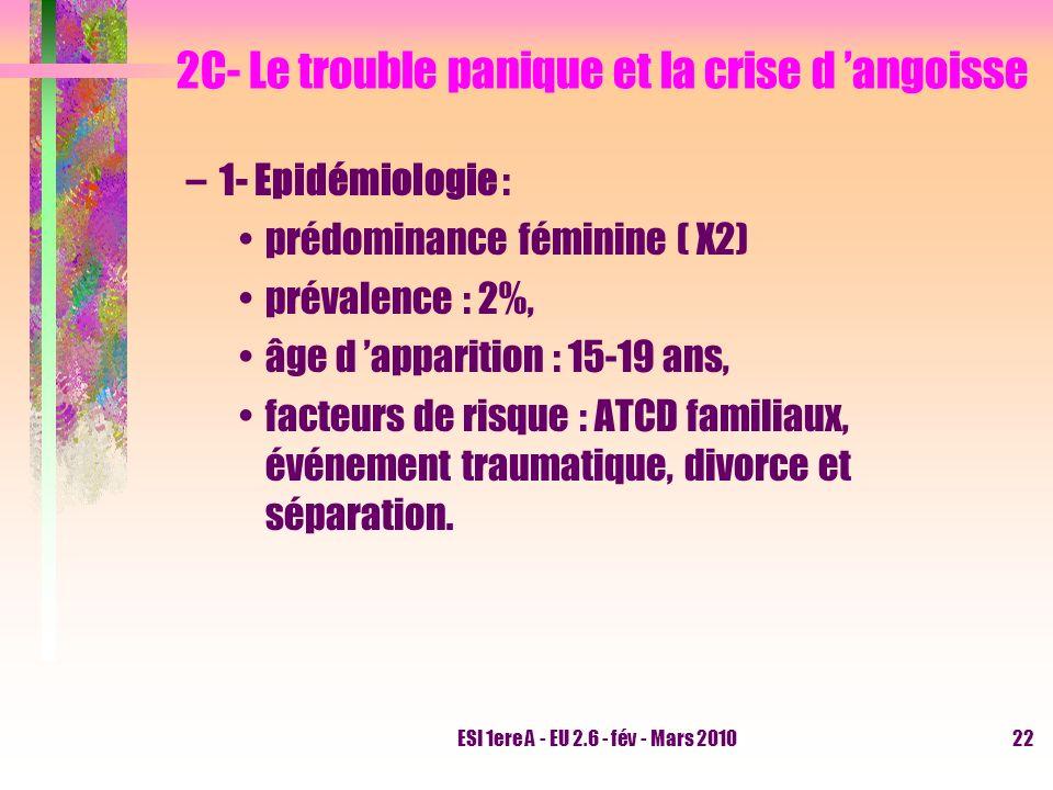 ESI 1ere A - EU 2.6 - fév - Mars 201022 2C- Le trouble panique et la crise d angoisse –1- Epidémiologie : prédominance féminine ( X2) prévalence : 2%,