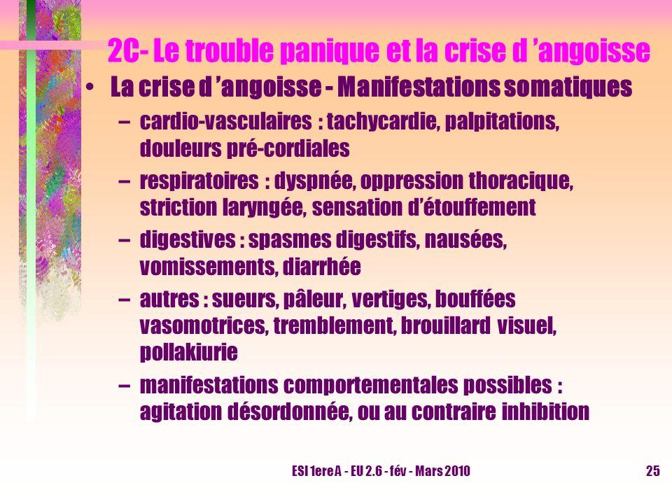 ESI 1ere A - EU 2.6 - fév - Mars 201025 2C- Le trouble panique et la crise d angoisse La crise d angoisse - Manifestations somatiques –cardio-vasculai
