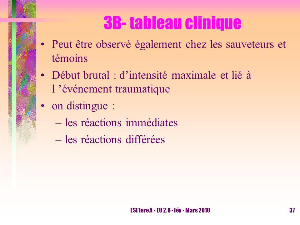 ESI 1ere A - EU 2.6 - fév - Mars 201037 3B- tableau clinique Peut être observé également chez les sauveteurs et témoins Début brutal : dintensité maxi