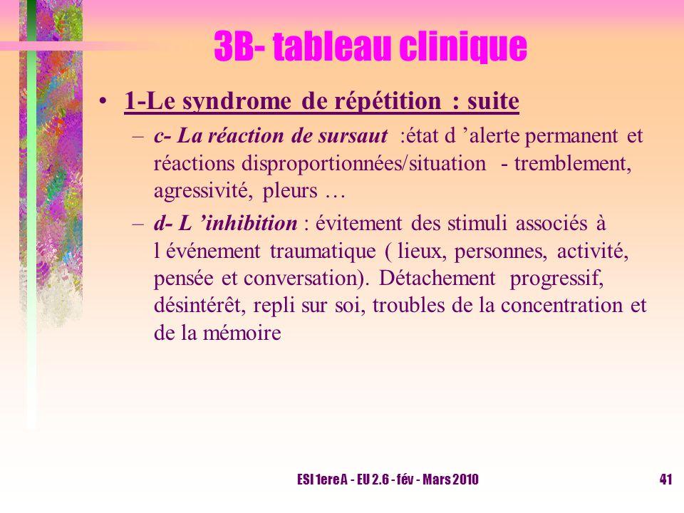 ESI 1ere A - EU 2.6 - fév - Mars 201041 3B- tableau clinique 1-Le syndrome de répétition : suite –c- La réaction de sursaut :état d alerte permanent e
