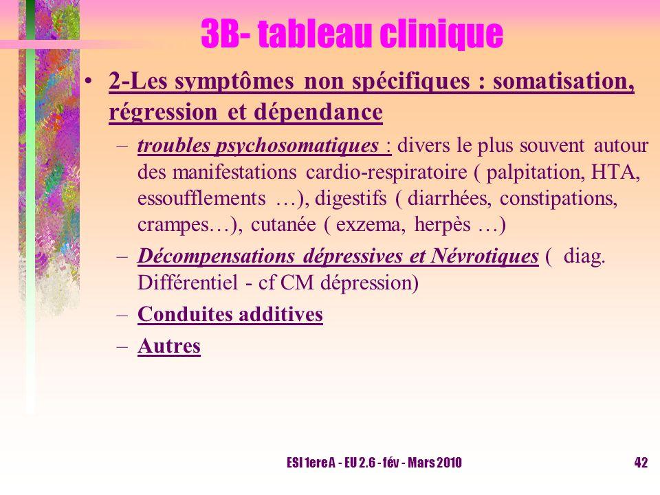 ESI 1ere A - EU 2.6 - fév - Mars 201042 3B- tableau clinique 2-Les symptômes non spécifiques : somatisation, régression et dépendance –troubles psycho