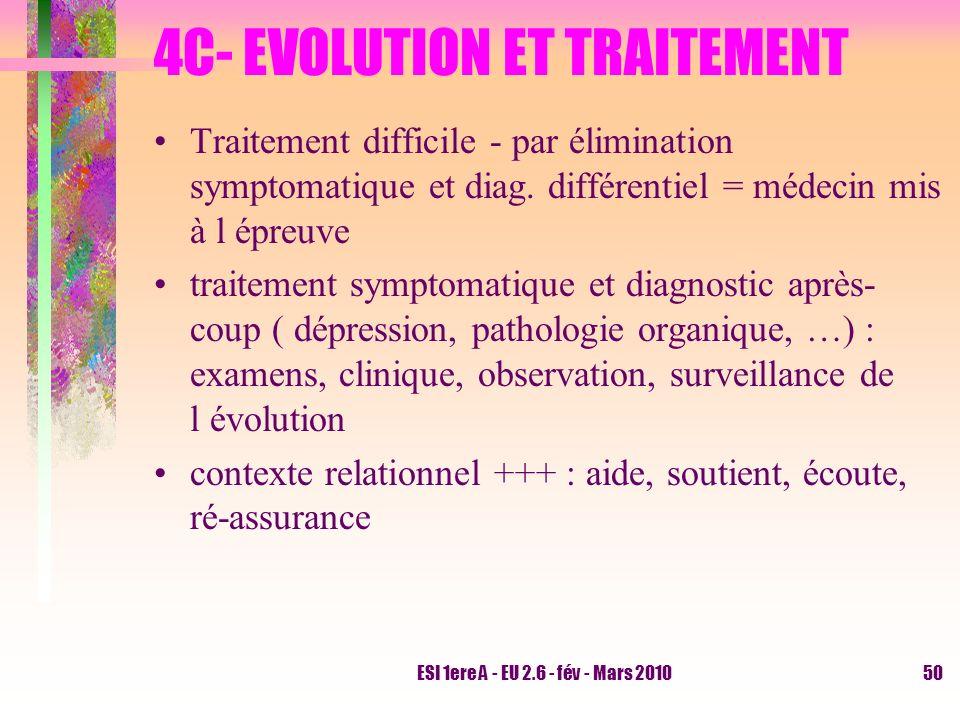 ESI 1ere A - EU 2.6 - fév - Mars 201050 4C- EVOLUTION ET TRAITEMENT Traitement difficile - par élimination symptomatique et diag. différentiel = médec