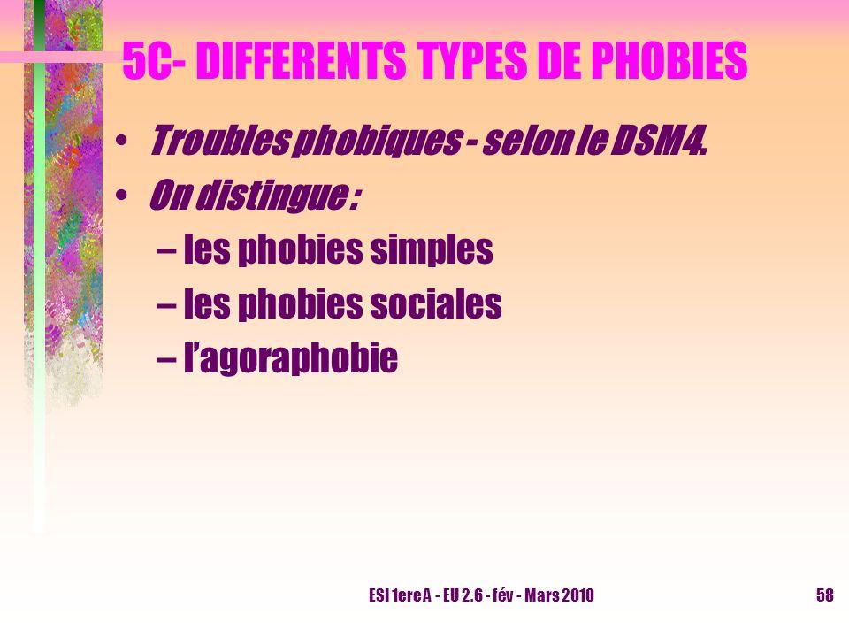 ESI 1ere A - EU 2.6 - fév - Mars 201058 5C- DIFFERENTS TYPES DE PHOBIES Troubles phobiques - selon le DSM4. On distingue : –les phobies simples –les p