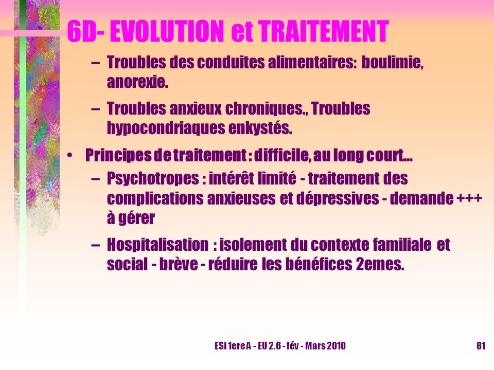 ESI 1ere A - EU 2.6 - fév - Mars 201081 6D- EVOLUTION et TRAITEMENT –Troubles des conduites alimentaires: boulimie, anorexie. –Troubles anxieux chroni