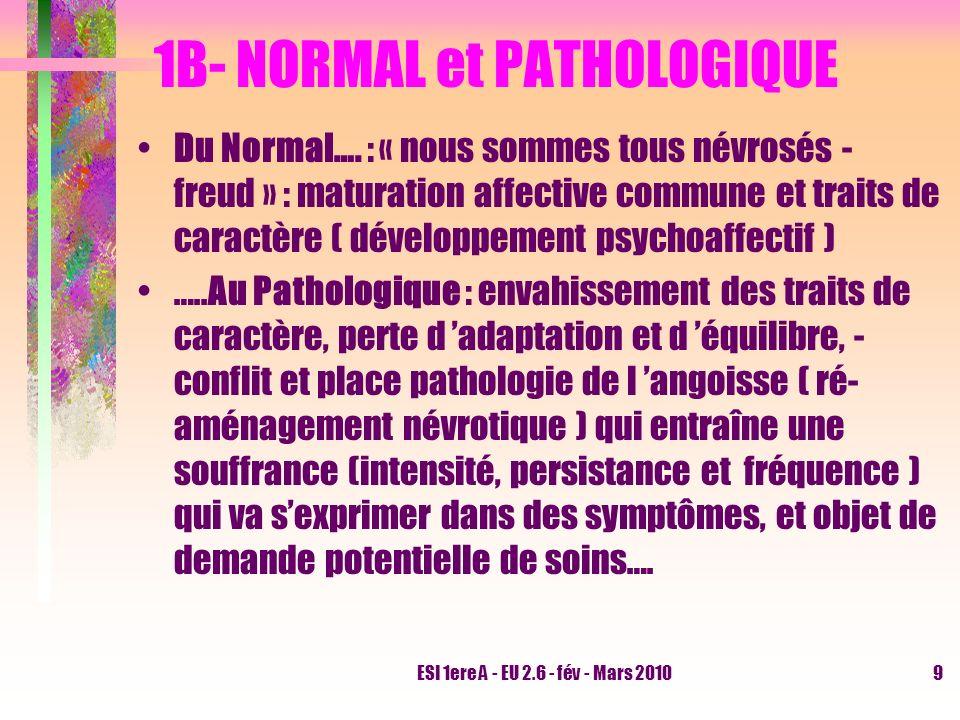 9 1B- NORMAL et PATHOLOGIQUE Du Normal…. : « nous sommes tous névrosés - freud » : maturation affective commune et traits de caractère ( développement