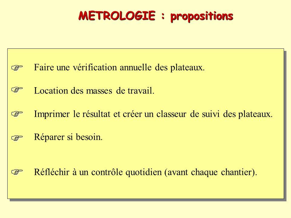 METROLOGIE : propositions Faire une vérification annuelle des plateaux. Location des masses de travail. Imprimer le résultat et créer un classeur de s