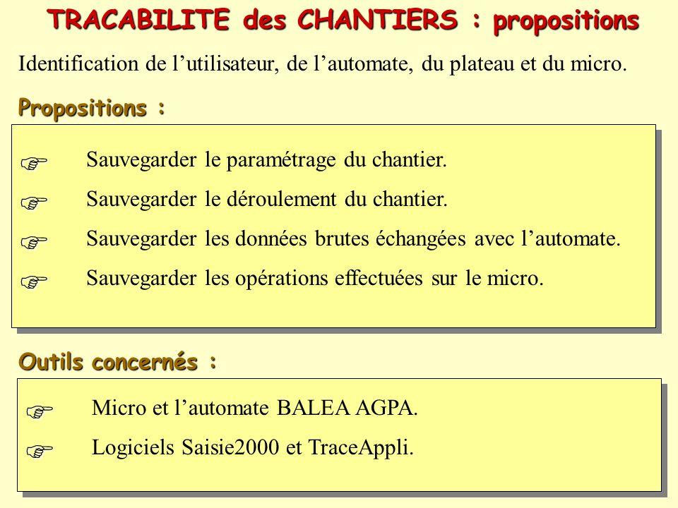 TRACABILITE des CHANTIERS : propositions Sauvegarder le paramétrage du chantier. Sauvegarder le déroulement du chantier. Sauvegarder les données brute