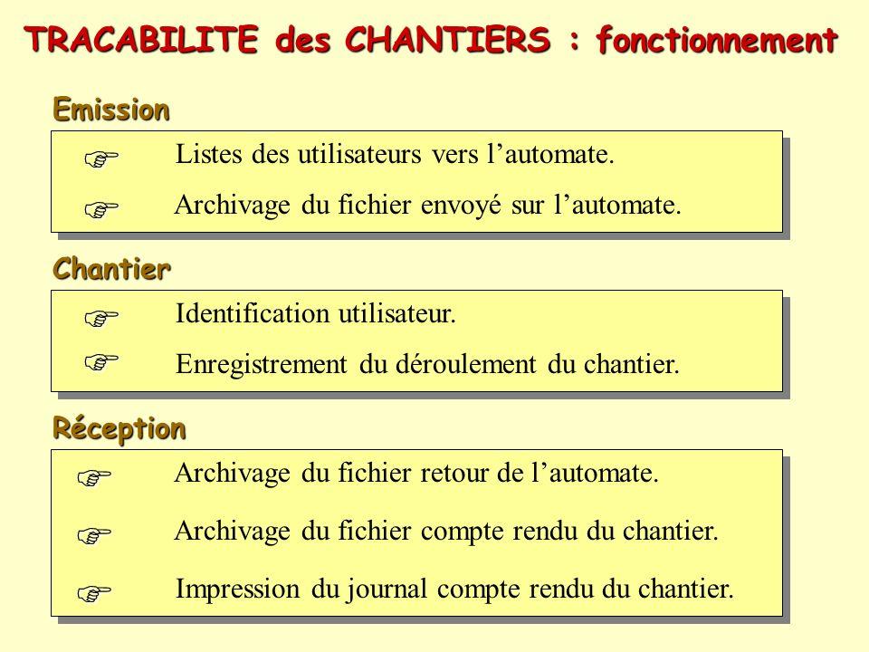 TRACABILITE des CHANTIERS : fonctionnement Listes des utilisateurs vers lautomate. Archivage du fichier envoyé sur lautomate. Enregistrement du déroul