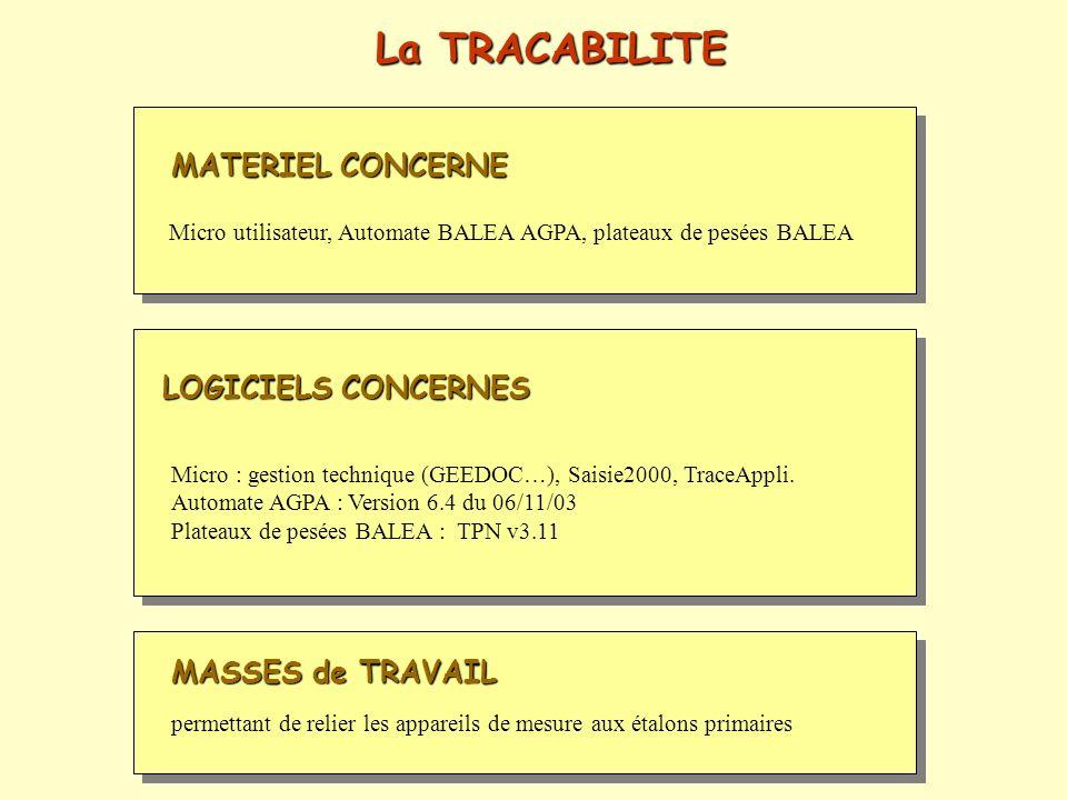 La TRACABILITE MATERIEL CONCERNE Micro utilisateur, Automate BALEA AGPA, plateaux de pesées BALEA LOGICIELS CONCERNES Micro : gestion technique (GEEDO