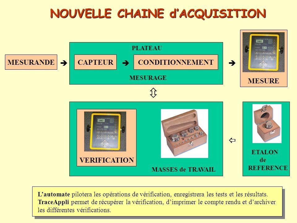IDENTIFICATION AUTOMATE et PLATEAU Ecran principal.